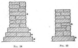 Fig. 54 and Fig. 55